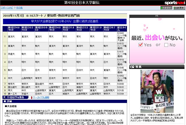 第42回全日本大学駅伝 早大が大会新で15年ぶりV 出雲に続き2冠