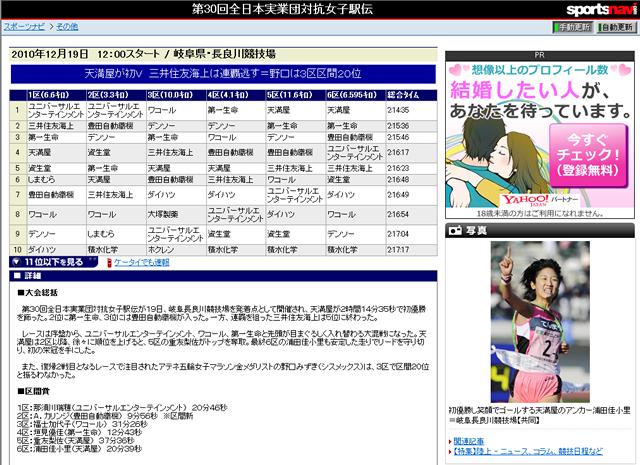 第30回全日本実業団対抗女子駅伝 天満屋が初V