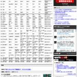 第43回全日本大学駅伝 駒大3年ぶりV 東洋大は柏原力走も及ばず2位