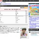 第3回横浜国際女子マラソン 木崎良子が逆転Vで五輪へ前進