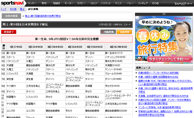 第31回全日本実業団女子駅伝 第一生命が9年ぶり2度目のV